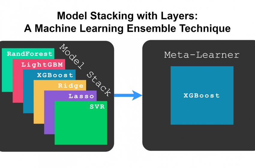 Stack Machine Learning Models – Get Better Results