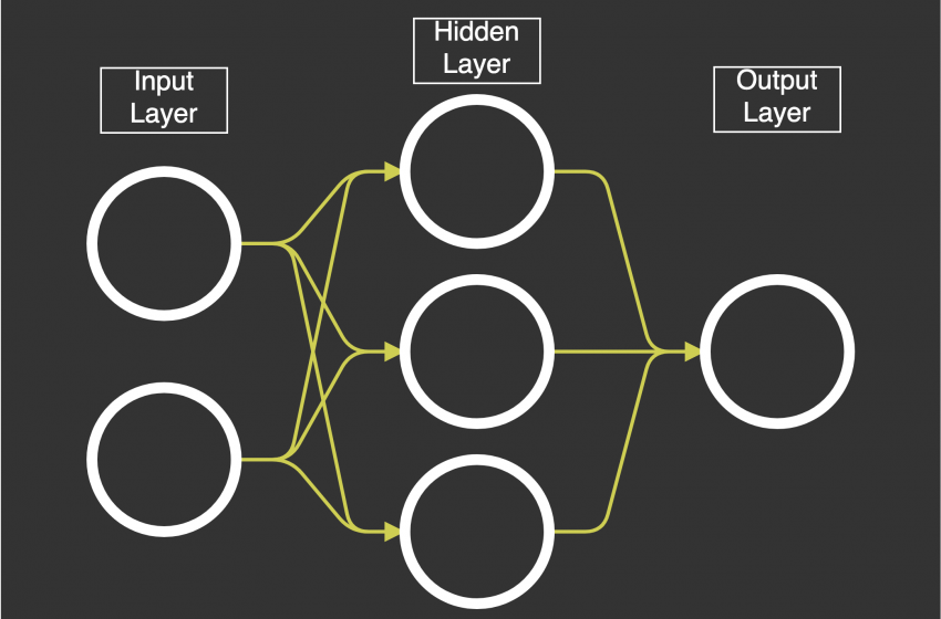 Neural Networks: Feedforward and Backpropagation Explained  Optimization
