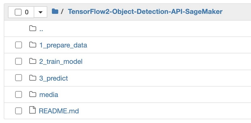Training and deploying models using TensorFlow 2 with the Object Detection API on Amazon SageMaker